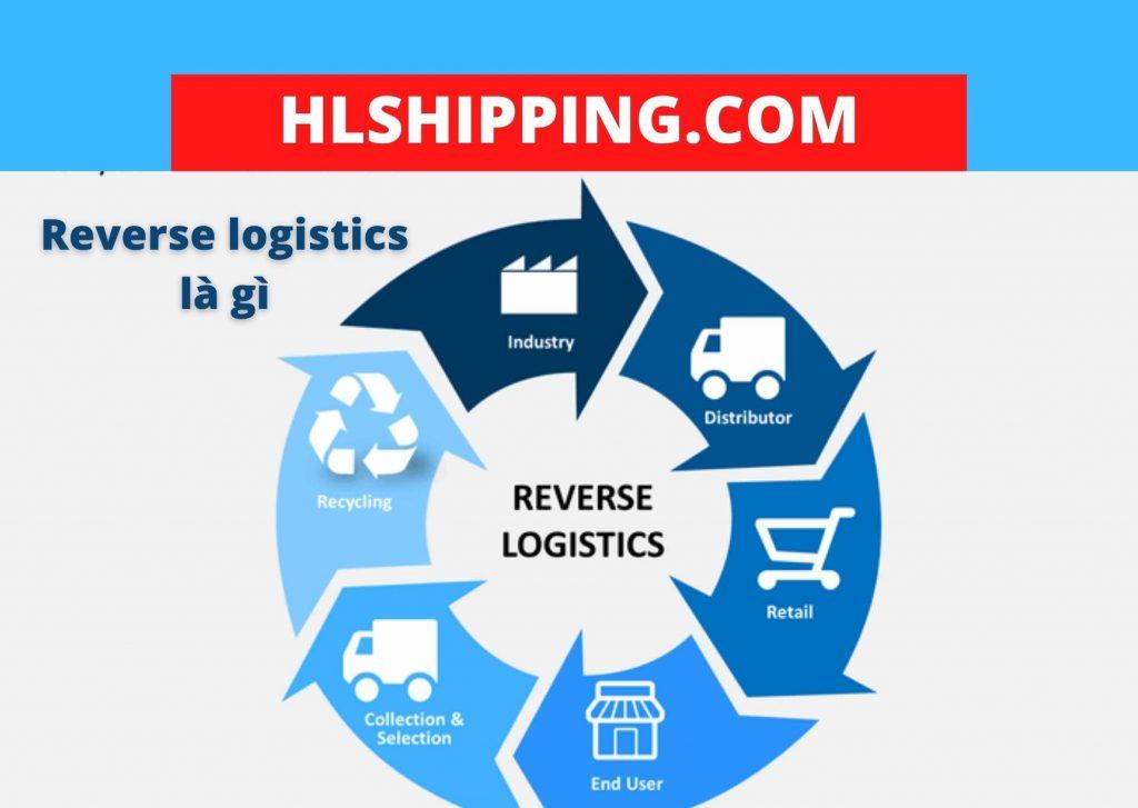 reverse-logistics - là-gì