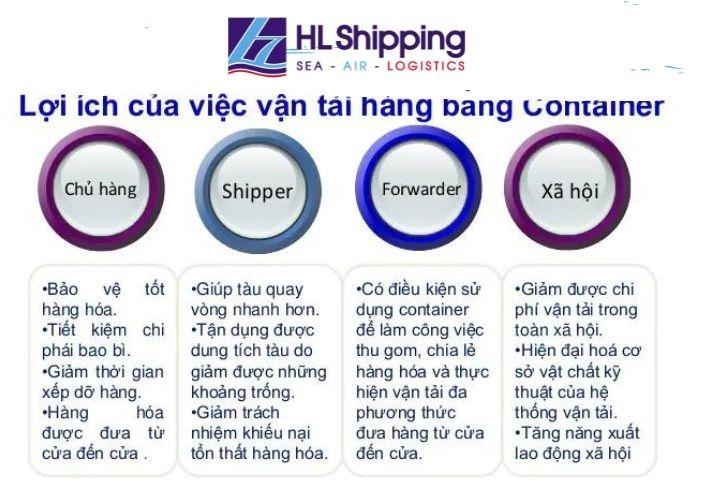 lợi ích khi vận chuyển container bằng đường biển